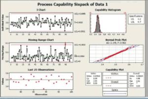 proces capability minitab proces controle